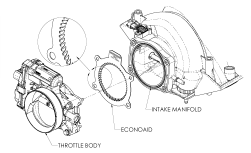 Airaid Econoaid Throttle Body Booster 99